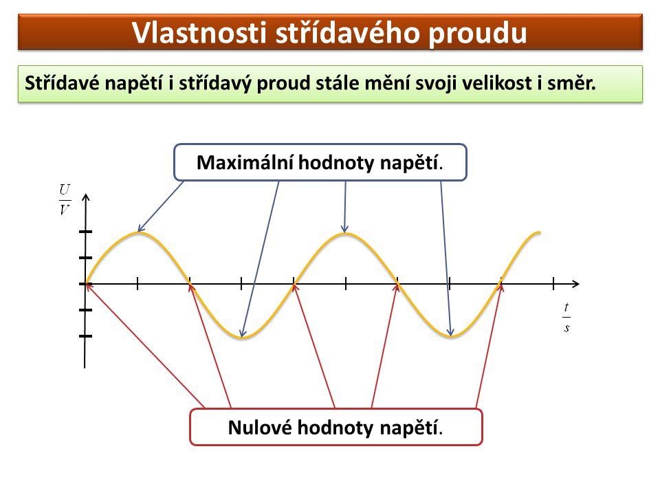 Vlastnosti střídavého proudu Střídavé napětí i střídavý proud stále mění svoji velikost i směr. Maximální hodnoty napětí. Nulové hodnoty napětí.