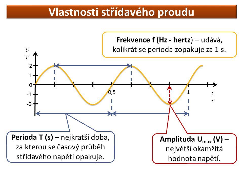 Vlastnosti střídavého proudu 0,51 1 2 -2 0 Perioda T (s) – nejkratší doba, za kterou se časový průběh střídavého napětí opakuje. Frekvence f (Hz - her