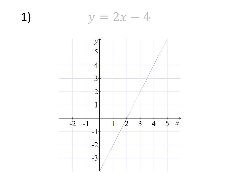 Zdroj: program Graph 4.3