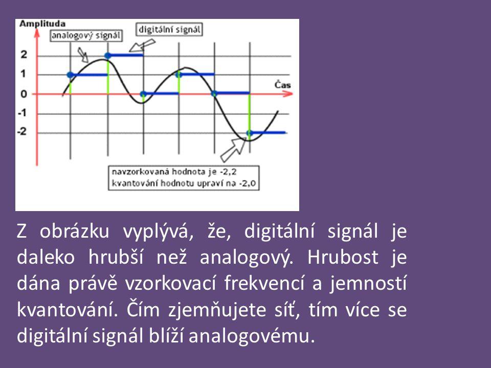 Z obrázku vyplývá, že, digitální signál je daleko hrubší než analogový. Hrubost je dána právě vzorkovací frekvencí a jemností kvantování. Čím zjemňuje