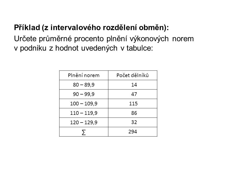 Příklad (z intervalového rozdělení obměn): Určete průměrné procento plnění výkonových norem v podniku z hodnot uvedených v tabulce: Plnění noremPočet