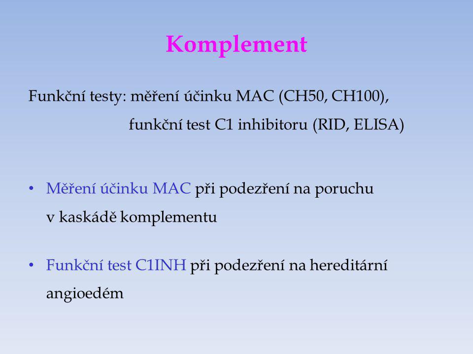 Test aktivace bazofilů anti-CD63-FITC IgE CD 63 Alergen FcεRI (r eceptor pro IgE)