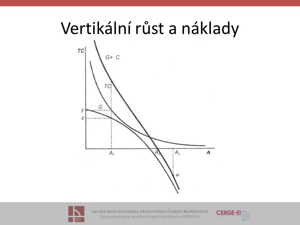 Vysoká škola technická a ekonomická v Českých Budějovicích Tato prezentace vznikla s finanční podporou CERGE-EI. Vertikální růst a náklady