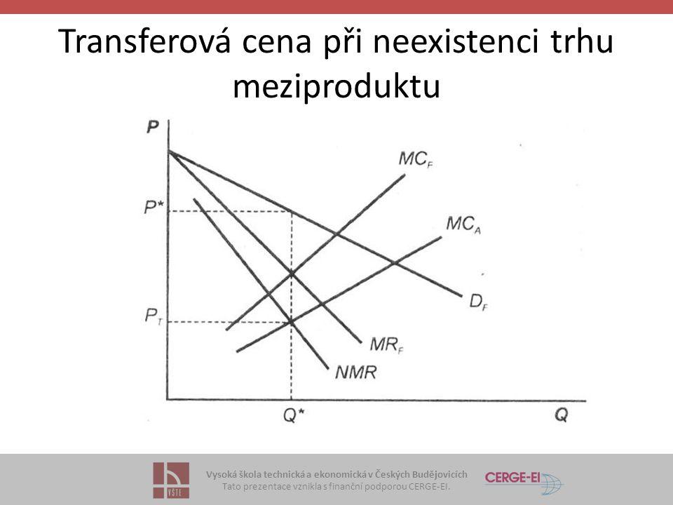 Vysoká škola technická a ekonomická v Českých Budějovicích Tato prezentace vznikla s finanční podporou CERGE-EI. Transferová cena při neexistenci trhu