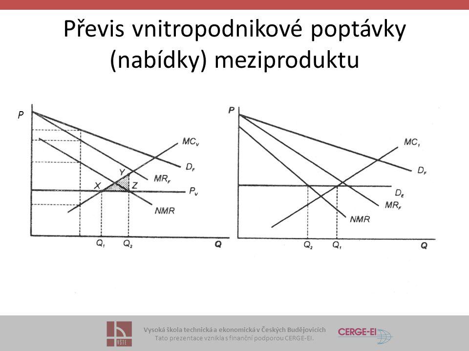 Vysoká škola technická a ekonomická v Českých Budějovicích Tato prezentace vznikla s finanční podporou CERGE-EI. Převis vnitropodnikové poptávky (nabí