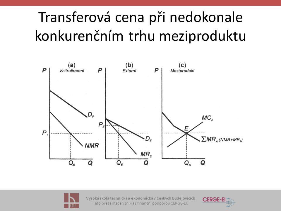 Vysoká škola technická a ekonomická v Českých Budějovicích Tato prezentace vznikla s finanční podporou CERGE-EI. Transferová cena při nedokonale konku