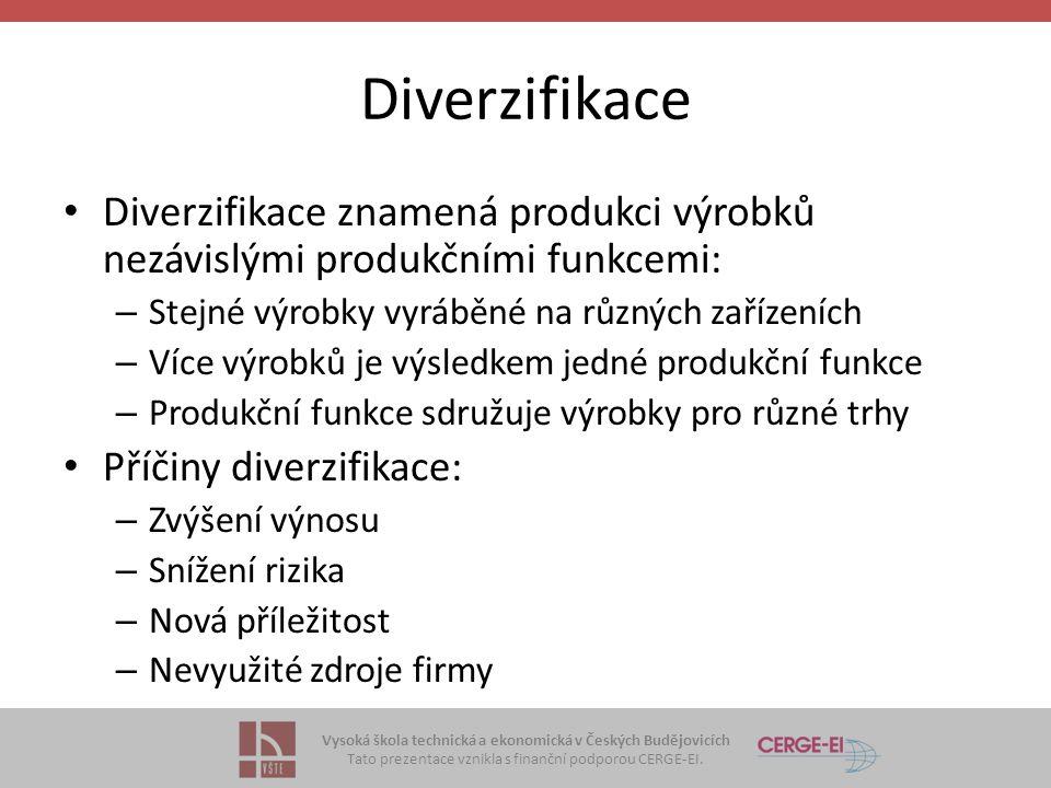 Vysoká škola technická a ekonomická v Českých Budějovicích Tato prezentace vznikla s finanční podporou CERGE-EI. Diverzifikace Diverzifikace znamená p