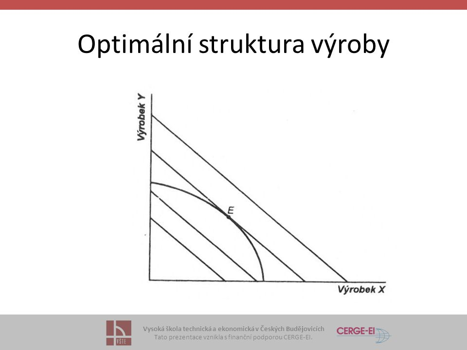 Vysoká škola technická a ekonomická v Českých Budějovicích Tato prezentace vznikla s finanční podporou CERGE-EI. Optimální struktura výroby