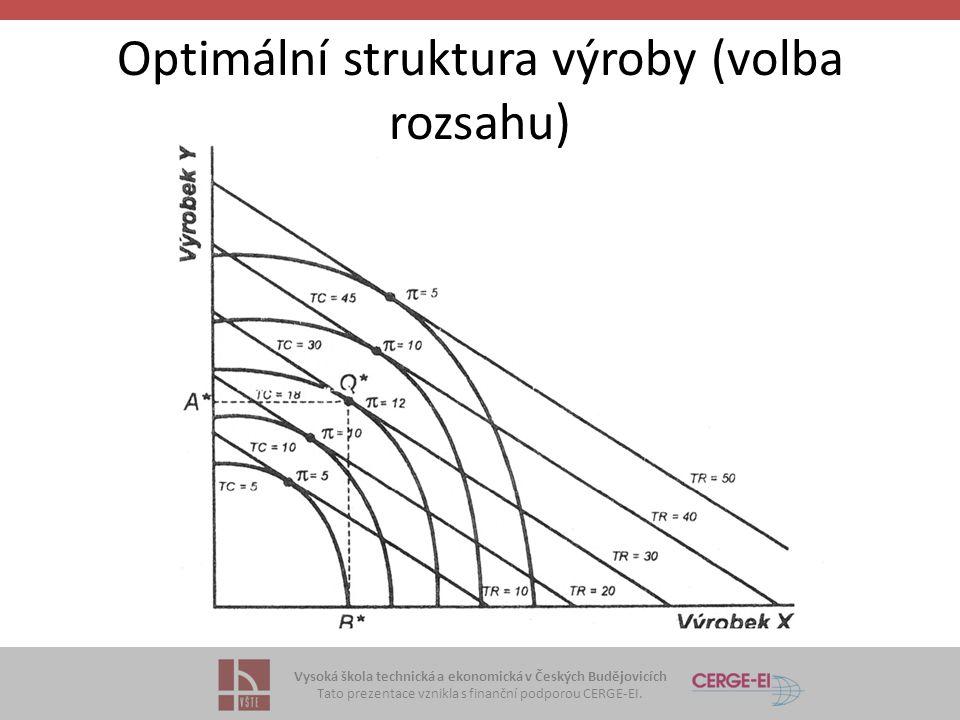 Vysoká škola technická a ekonomická v Českých Budějovicích Tato prezentace vznikla s finanční podporou CERGE-EI. Optimální struktura výroby (volba roz