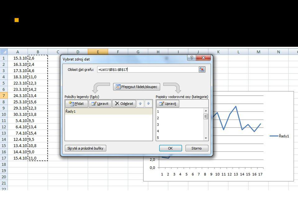  Vybereme naměřené hodnoty a hned se nám v tabulce objeví graf