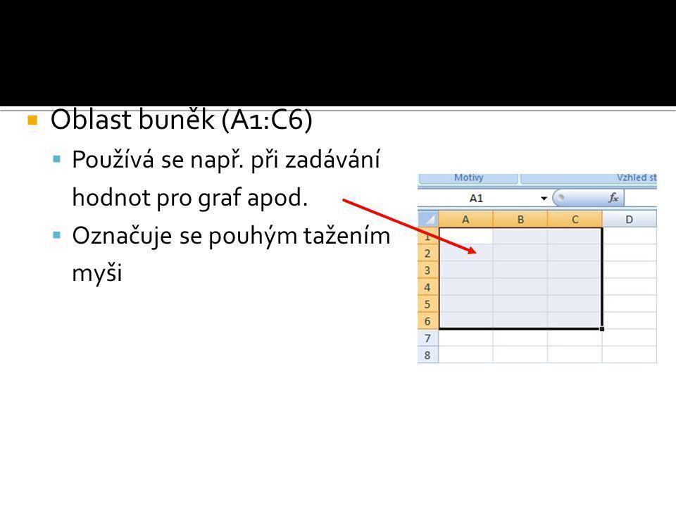  Oblast buněk (A1:C6)  Používá se např. při zadávání hodnot pro graf apod.