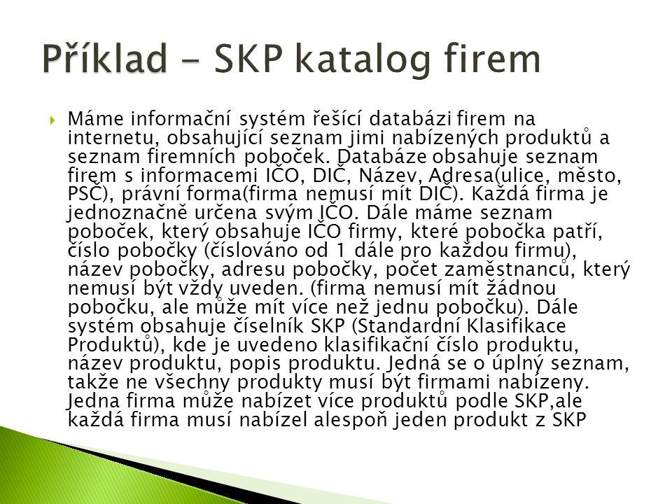  Máme informační systém řešící databázi firem na internetu, obsahující seznam jimi nabízených produktů a seznam firemních poboček. Databáze obsahuje