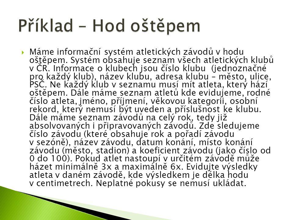  Máme informační systém atletických závodů v hodu oštěpem. Systém obsahuje seznam všech atletických klubů v ČR. Informace o klubech jsou číslo klubu