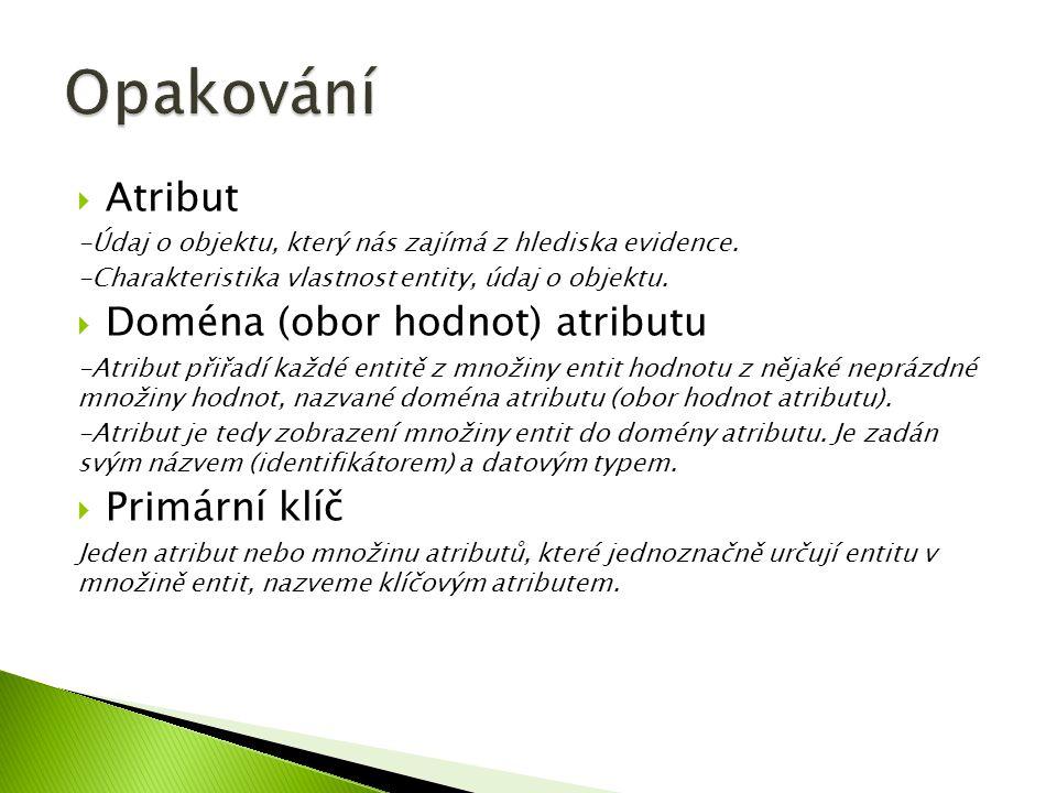  Atribut -Údaj o objektu, který nás zajímá z hlediska evidence. -Charakteristika vlastnost entity, údaj o objektu.  Doména (obor hodnot) atributu -A