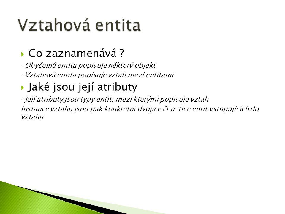 Jan Novák Kamila Přísná A 6.A 7.A 7.B 7.C B
