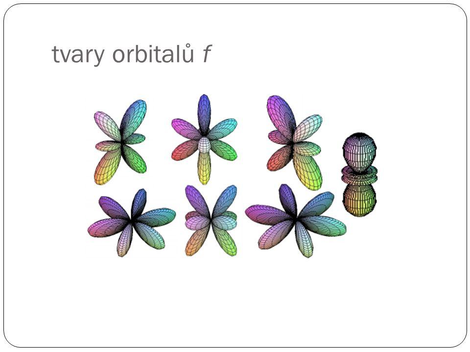 tvary orbitalů f