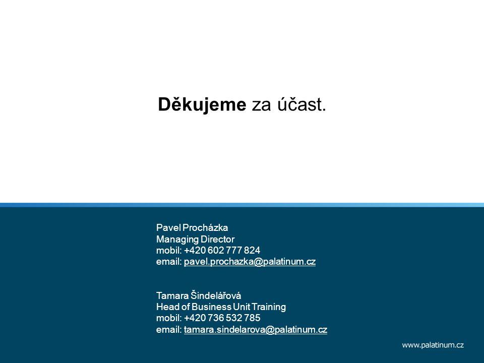 Děkujeme za účast. Pavel Procházka Managing Director mobil: +420 602 777 824 email: pavel.prochazka@palatinum.cz Tamara Šindelářová Head of Business U