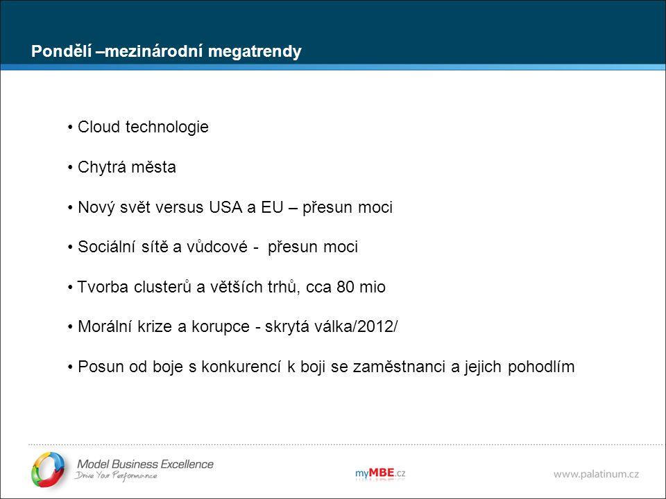 Pondělí –mezinárodní megatrendy Cloud technologie Chytrá města Nový svět versus USA a EU – přesun moci Sociální sítě a vůdcové - přesun moci Tvorba cl
