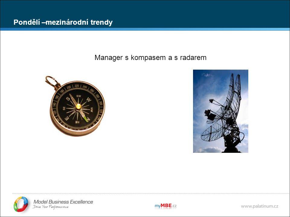 Pondělí –mezinárodní trendy Manager s kompasem a s radarem