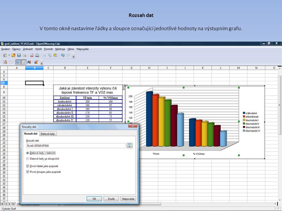 Rozsah dat V tomto okně nastavíme řádky a sloupce označující jednotlivé hodnoty na výstupním grafu.