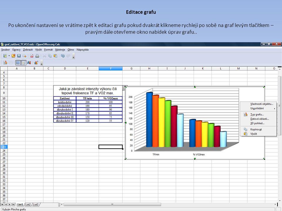 Editace grafu Po ukončení nastavení se vrátíme zpět k editaci grafu pokud dvakrát klikneme rychleji po sobě na graf levým tlačítkem – pravým dále otevřeme okno nabídek úprav grafu..