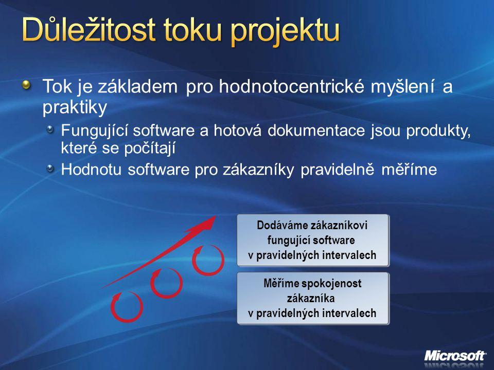 Tok je základem pro hodnotocentrické myšlení a praktiky Fungující software a hotová dokumentace jsou produkty, které se počítají Hodnotu software pro