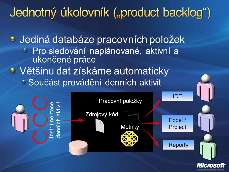 Jediná databáze pracovních položek Pro sledování naplánované, aktivní a ukončené práce Většinu dat získáme automaticky Součást provádění denních aktiv