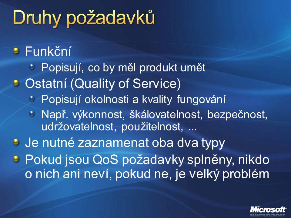 Funkční Popisují, co by měl produkt umět Ostatní (Quality of Service) Popisují okolnosti a kvality fungování Např. výkonnost, škálovatelnost, bezpečno