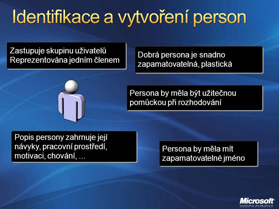 Zastupuje skupinu uživatelů Reprezentována jedním členem Dobrá persona je snadno zapamatovatelná, plastická Popis persony zahrnuje její návyky, pracov
