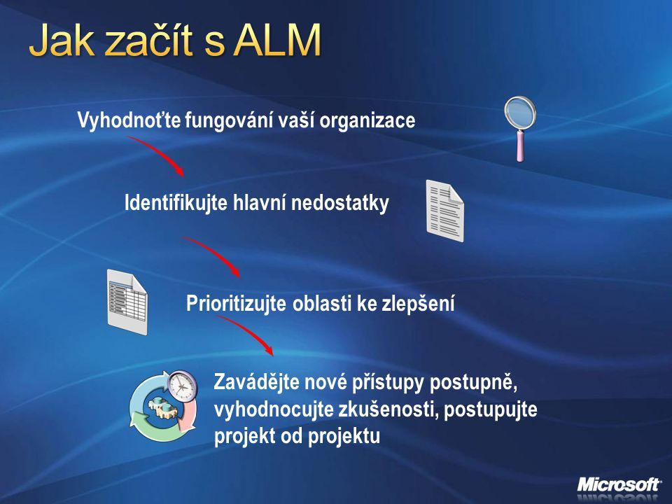 Pro vývojáře: Stabilní platforma s nastavenou infrastrukturou, protokoly,...