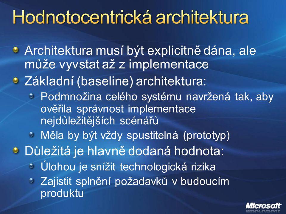 Architektura musí být explicitně dána, ale může vyvstat až z implementace Základní (baseline) architektura: Podmnožina celého systému navržená tak, ab