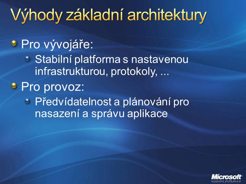 Pro vývojáře: Stabilní platforma s nastavenou infrastrukturou, protokoly,... Pro provoz: Předvídatelnost a plánování pro nasazení a správu aplikace