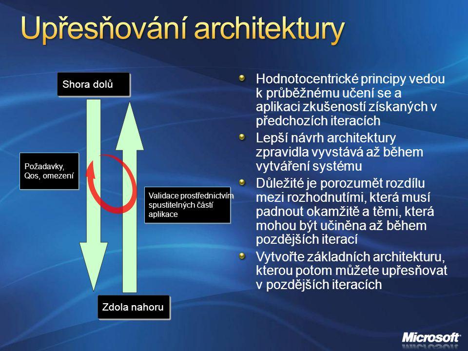 Hodnotocentrické principy vedou k průběžnému učení se a aplikaci zkušeností získaných v předchozích iteracích Lepší návrh architektury zpravidla vyvst