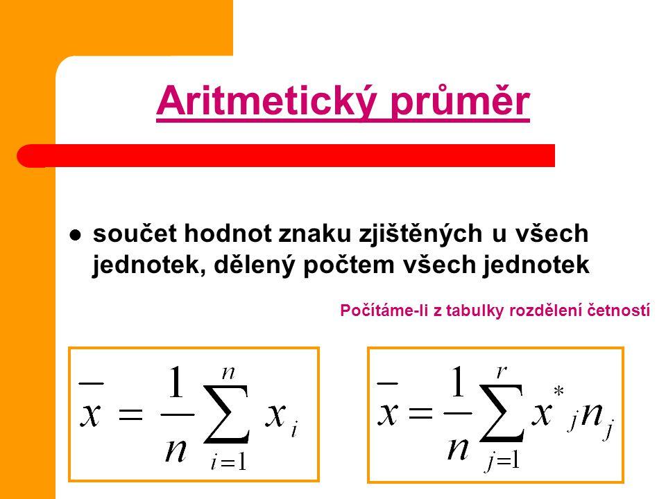 součet hodnot znaku zjištěných u všech jednotek, dělený počtem všech jednotek Počítáme-li z tabulky rozdělení četností Aritmetický průměr
