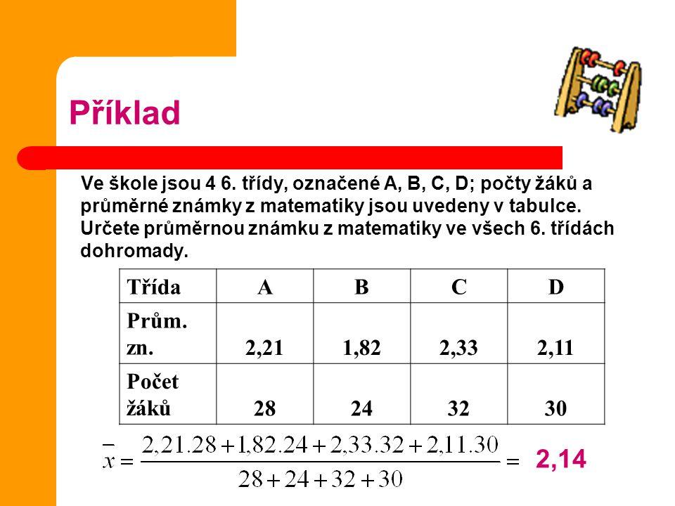 Příklad Ve škole jsou 4 6. třídy, označené A, B, C, D; počty žáků a průměrné známky z matematiky jsou uvedeny v tabulce. Určete průměrnou známku z mat