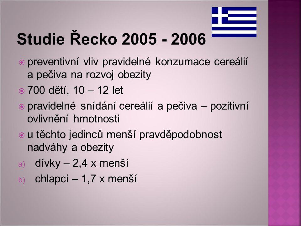 Studie Řecko 2005 - 2006  preventivní vliv pravidelné konzumace cereálií a pečiva na rozvoj obezity  700 dětí, 10 – 12 let  pravidelné snídání cere