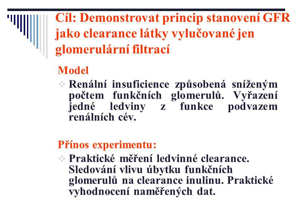 Cíl: Demonstrovat princip stanovení GFR jako clearance látky vylučované jen glomerulární filtrací Model  Renální insuficience způsobená sníženým počt