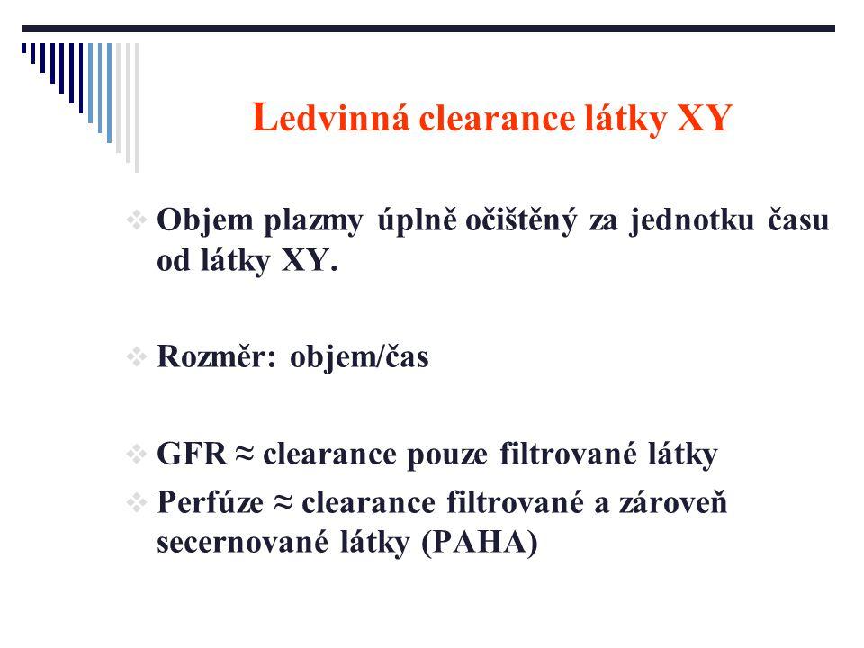 Inulinová clearance ä Klasické vyšetření na podkladě plazmatické clearens (není-li možný přesný sběr moči)  hodnota, kterou lze vyšetřit pouze na podkladě kinetiky sledované látky v extracelulární tekutině jestliže je látka z organizmu vylučována pouze glomerulání filtrací, pak rychlost poklesu jejích plazmatických koncentrací (po předchozí i.v.