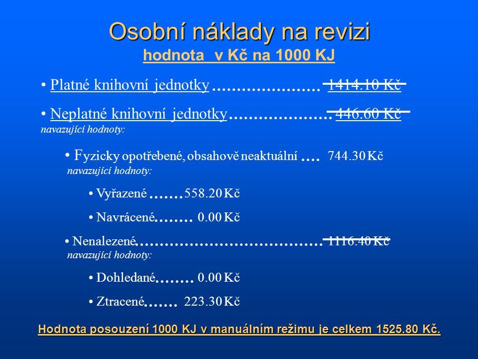 Platné knihovní jednotky1414.10 Kč Neplatné knihovní jednotky 446.60 Kč navazující hodnoty: F yzicky opotřebené, obsahově neaktuální744.30 Kč navazují