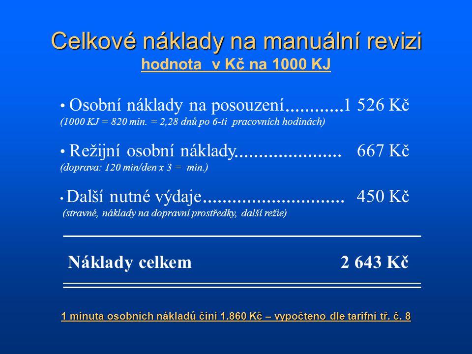 Osobní náklady na posouzení1 526 Kč (1000 KJ = 820 min. = 2,28 dnů po 6-ti pracovních hodinách) Režijní osobní náklady 667 Kč (doprava: 120 min/den x