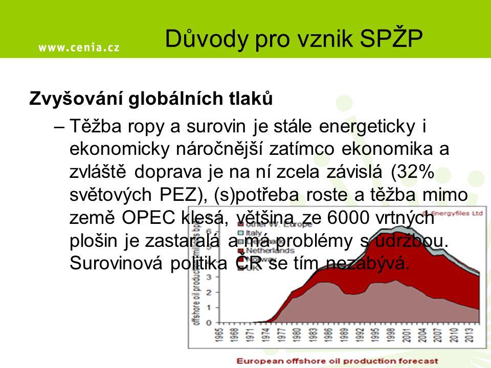 Důvody pro vznik SPŽP Zvyšování globálních tlaků –Těžba ropy a surovin je stále energeticky i ekonomicky náročnější zatímco ekonomika a zvláště doprava je na ní zcela závislá (32% světových PEZ), (s)potřeba roste a těžba mimo země OPEC klesá, většina ze 6000 vrtných plošin je zastaralá a má problémy s údržbou.