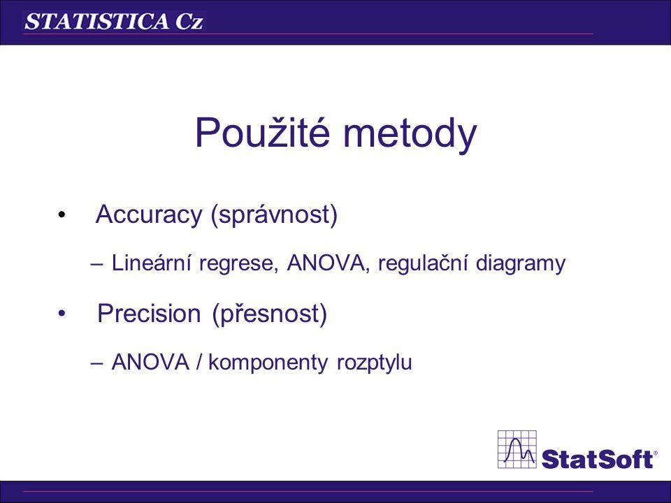 Použité metody Accuracy (správnost) –Lineární regrese, ANOVA, regulační diagramy Precision (přesnost) –ANOVA / komponenty rozptylu