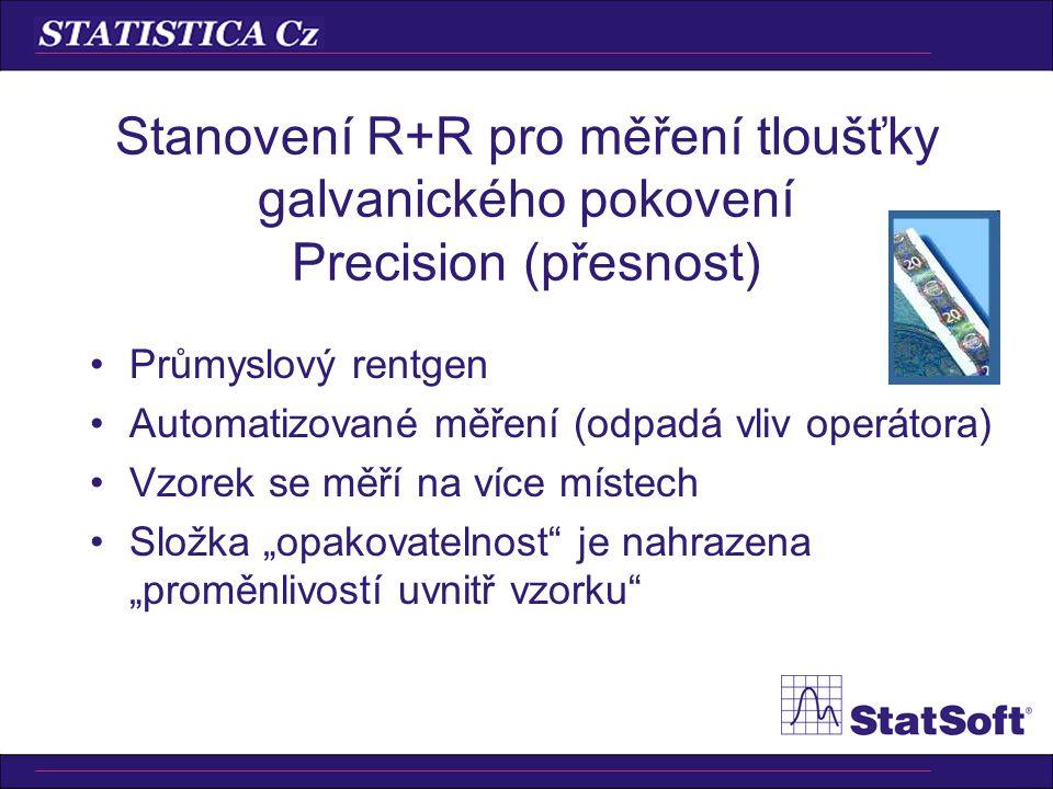 Stanovení R+R pro měření tloušťky galvanického pokovení Precision (přesnost) Průmyslový rentgen Automatizované měření (odpadá vliv operátora) Vzorek s