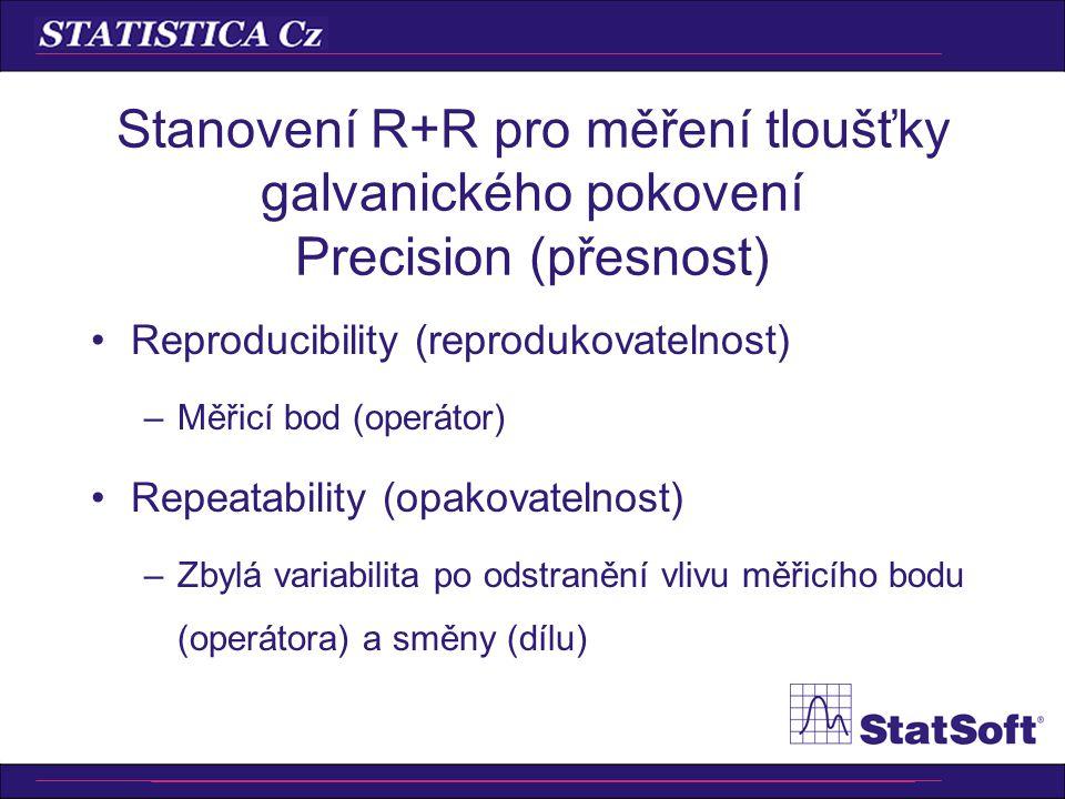 Stanovení R+R pro měření tloušťky galvanického pokovení Precision (přesnost) Reproducibility (reprodukovatelnost) –Měřicí bod (operátor) Repeatability