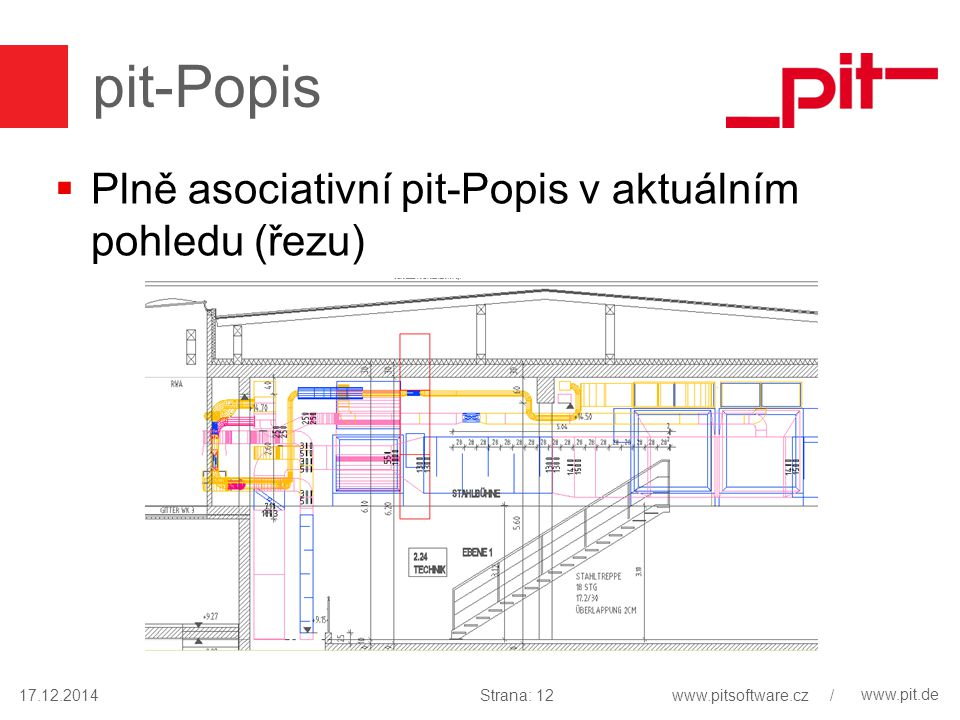 www.pit.de pit-Popis  Plně asociativní pit-Popis v aktuálním pohledu (řezu) 17.12.2014Strana: 12www.pitsoftware.cz /