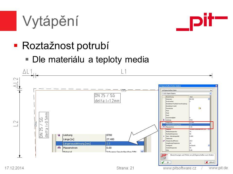www.pit.de Vytápění  Roztažnost potrubí  Dle materiálu a teploty media 17.12.2014Strana: 21www.pitsoftware.cz /