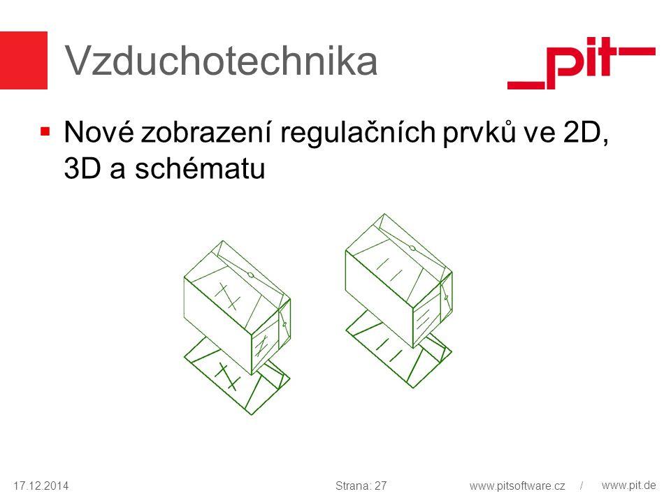www.pit.de Vzduchotechnika  Nové zobrazení regulačních prvků ve 2D, 3D a schématu 17.12.2014Strana: 27www.pitsoftware.cz /