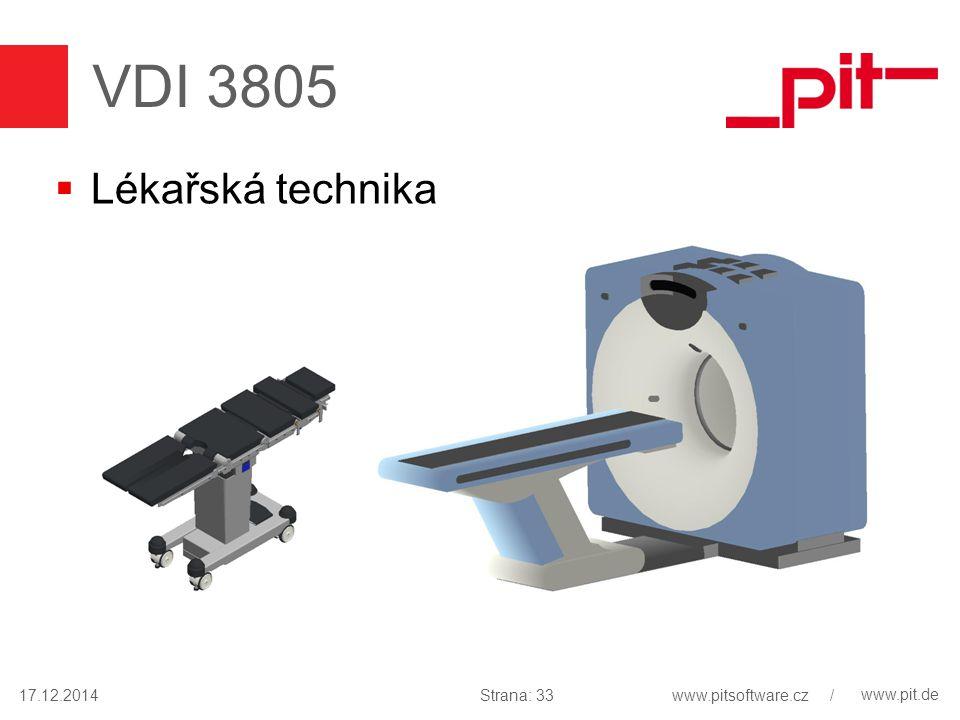 www.pit.de VDI 3805  Lékařská technika 17.12.2014Strana: 33www.pitsoftware.cz /