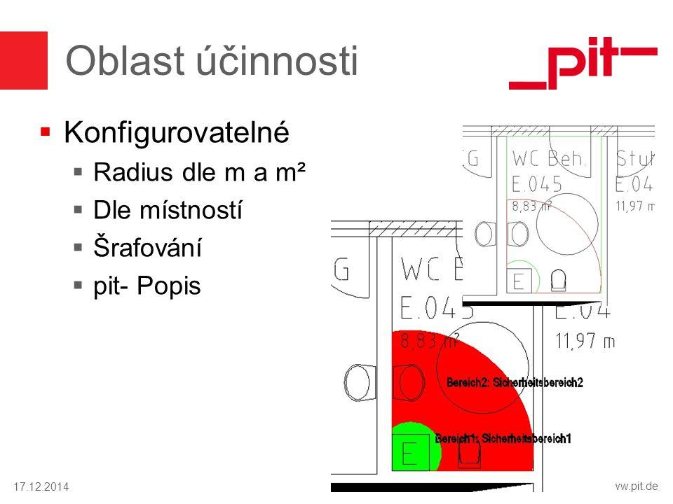 www.pit.de Oblast účinnosti  Konfigurovatelné  Radius dle m a m²  Dle místností  Šrafování  pit- Popis 17.12.2014