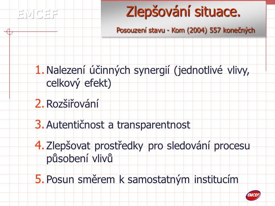1. Nalezení účinných synergií (jednotlivé vlivy, celkový efekt) 2.